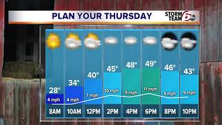 Cold tonight. Snow possible Friday night. - Video