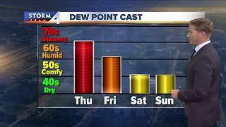 Severe storms developing Thursday evening