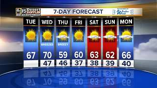 Breezy days ahead as temperatures drop - Video