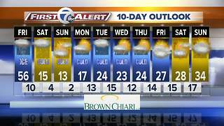 Thursday 5:15 weather - Video