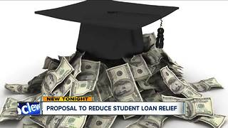 Proposal to reduce student loan relief - Video