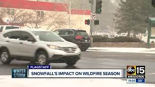 Snowfall's impact on wildfire season - Video
