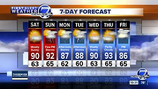 A nice weekend ahead for Colorado