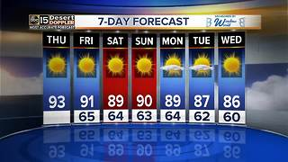 Slightly cooler temperatures on the way - Video