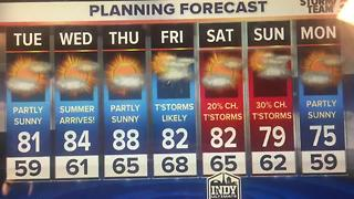Warming trend - Video