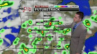 Dustin's Forecast 8-2 - Video