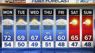 Clouds, widespread rain starting out week - Video