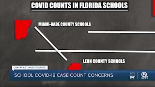 """Irresponsible,"" says lawmaker about schools excluding COVID cases involving students/staff in quarantine"
