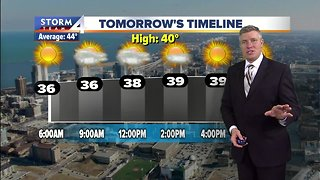 Mostly sunny, cool, and windy Friday