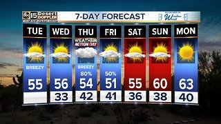 More rain chances are in the forecast