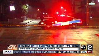 Police: Shootings down despite eight shot in one night - Video