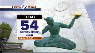 Warmer today - Video