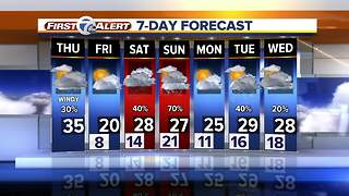 Metro Detroit Weather: Harsh wind chills are back! - Video