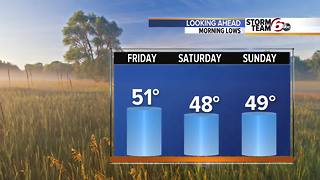 Cool Thursday through the weekend. - Video