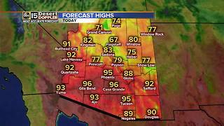 High temperatures just below 100 degrees - Video
