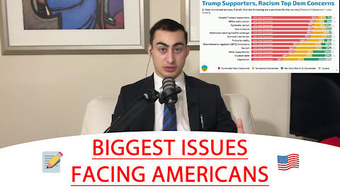 🔴 BIGGEST ISSUES FACING AMERICANS 📝 🇺🇸