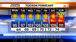 FORECAST: High fire danger and hot temperatures - Video