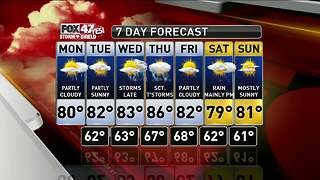 Jim's Forecast 8/13 - Video