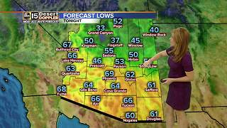 Temperatures to stay in upper 90s through weekend - Video