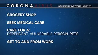 Gov. Jared Polis issues statewide stay-at-home order in Colorado