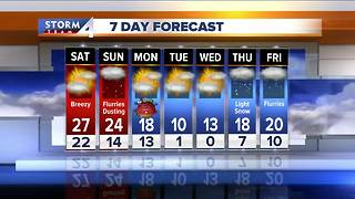 Temperatures drop this weekend - Video