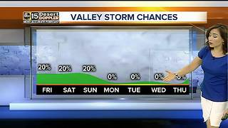 Storm chances stick around in the Valley - Video
