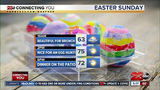A warm and dry Easter weekend ahead