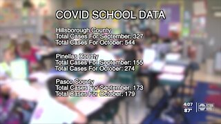 Tampa Bay health officials weigh in on steady increase of state, school-related COVID cases