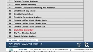 Mistake puts CVESD on waiver application list