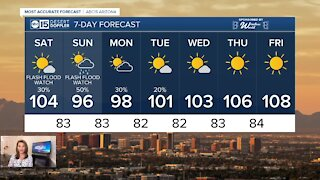 Chance of storms and a major cooldown this weekend