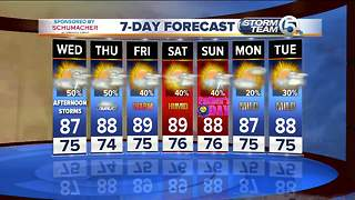 Your Wednesday forecast - Video