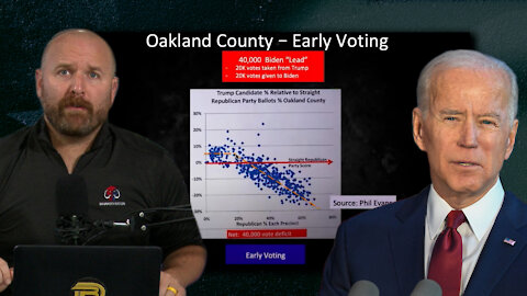 Court Affidavits and New Information On A Voting Algorithm Bring Forth Significant Questions   Ep 86