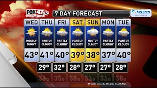 Claire's Forecast 12-2