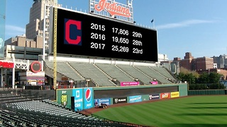 Cleveland Indians prepare to go over 2 million in attendance for the first time since 2008 - Video