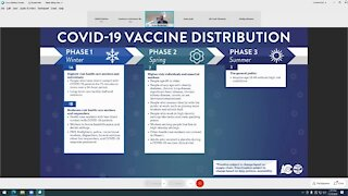 Colorado Gov. Polis, public health officials outline vaccine distribution plan
