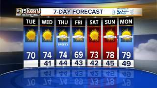 Warmer temperatures return to the Valley - Video