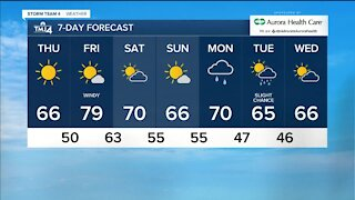 Slightly cooler, less windy Thursday with plenty sun