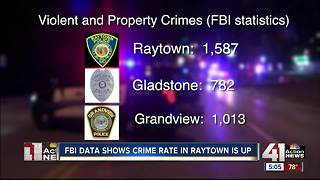 Raytown Police Department braces for nearly $3M budget cut - Video