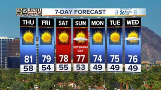 Cold front coming to the Valley!