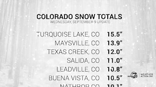 Colorado snow totals for Wednesday, September 9