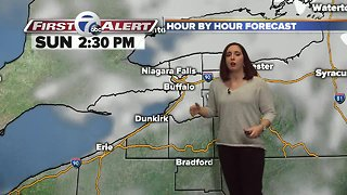 Saturday 6p Weather - Video