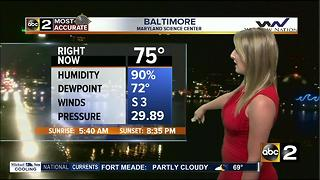 Maryland's Most Accurate Forecast - Showers & Storms this Weekend - Video