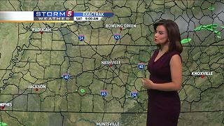 Bree's Evening Forecast: Fri., July 7, 2017 - Video