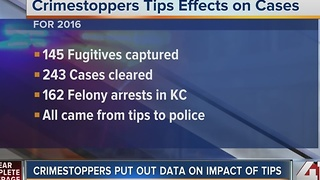 Crime Stoppers put out data on impact of tips - Video