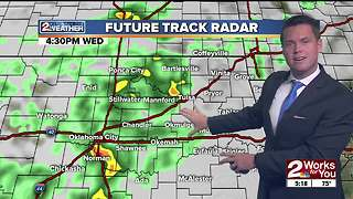 2Works For You Weather - Video