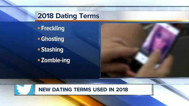 Dating payment terms