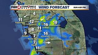 Heat and Humidity Continues for Southwest Florida - Video