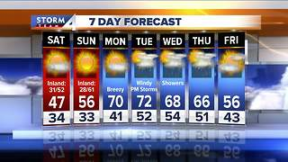 Breezy and chilly Saturday - Video