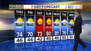 Temperatures heating up (again) in the Valley! - Video