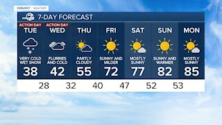Not ready for Winter? 7 day forecast shows quick warm up